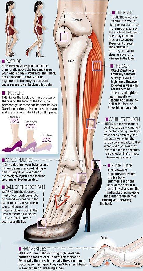 mopo high heels